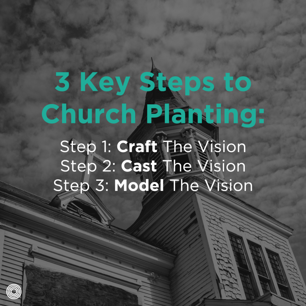 3 key steps to church planting