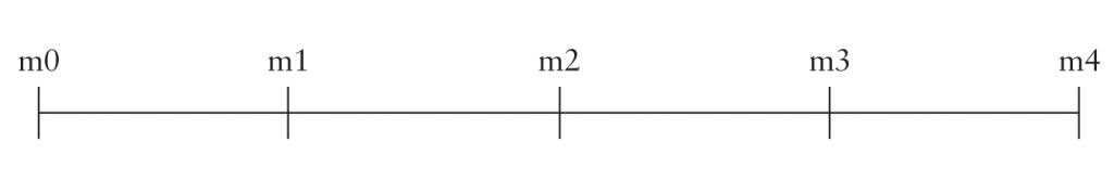 mscale-moxie